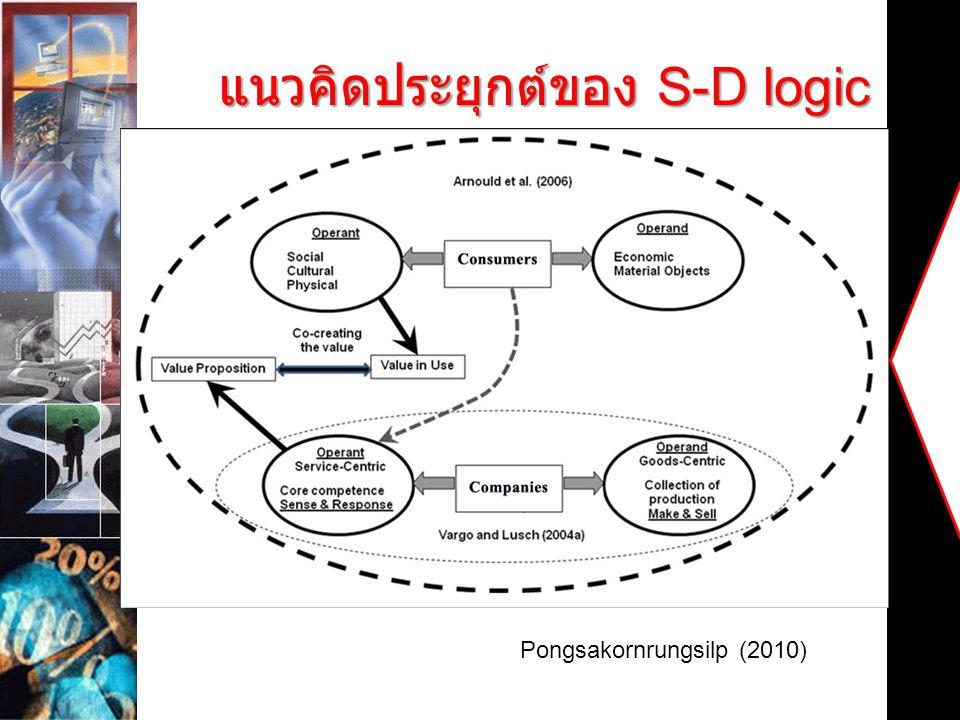 แนวคิดประยุกต์ของ S-D logic Pongsakornrungsilp (2010)