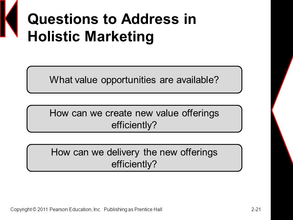 Questions to Address in Holistic Marketing Copyright © 2011 Pearson Education, Inc.