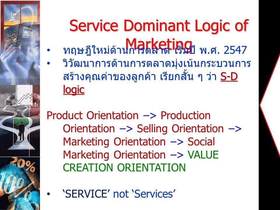 Service Dominant Logic of Marketing ทฤษฎีใหม่ด้านการตลาด เริ่มปี พ. ศ. 2547 S-D logic วิวัฒนาการด้านการตลาดมุ่งเน้นกระบวนการ สร้างคุณค่าของลูกค้า เรีย