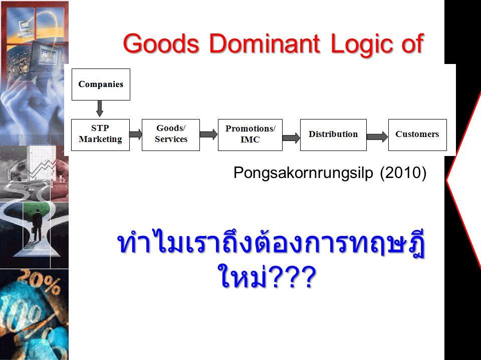 Goods Dominant Logic of Marketing Pongsakornrungsilp (2010) ทำไมเราถึงต้องการทฤษฎี ใหม่ ??? ทำไมเราถึงต้องการทฤษฎี ใหม่ ???