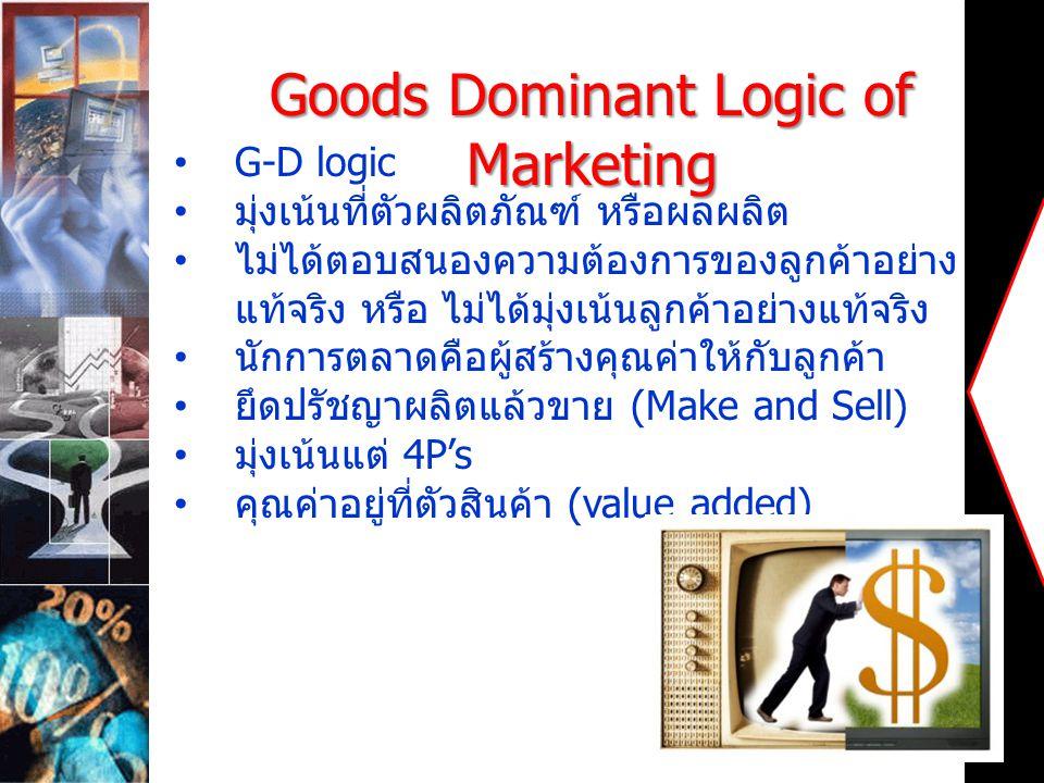 Goods Dominant Logic of Marketing G-D logic มุ่งเน้นที่ตัวผลิตภัณฑ์ หรือผลผลิต ไม่ได้ตอบสนองความต้องการของลูกค้าอย่าง แท้จริง หรือ ไม่ได้มุ่งเน้นลูกค้