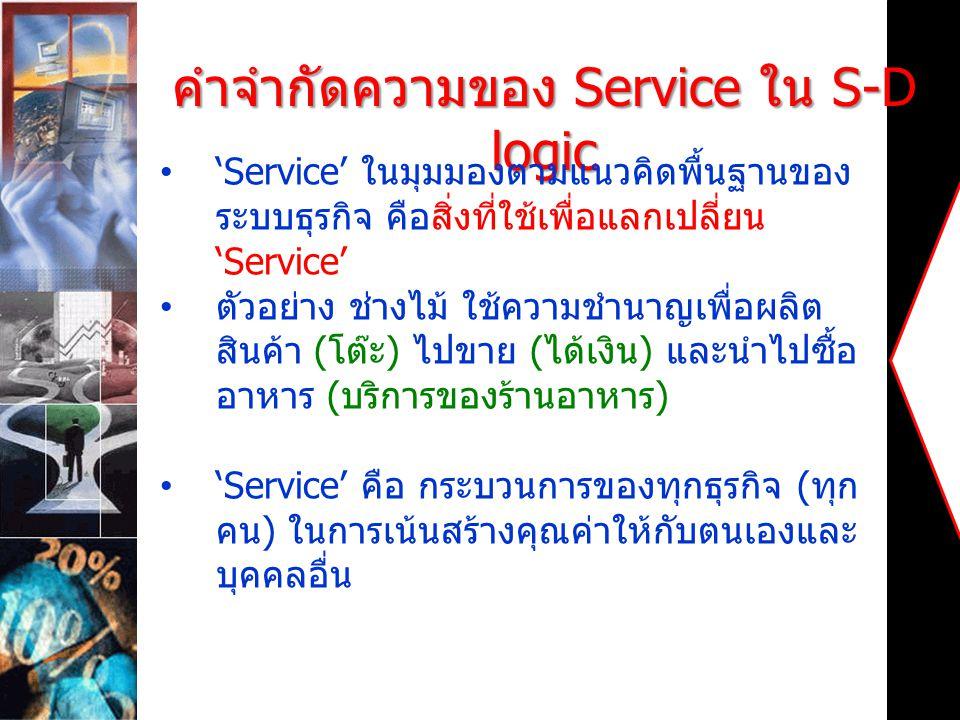 คำจำกัดความของ Service ใน S-D logic 'Service' ในมุมมองตามแนวคิดพื้นฐานของ ระบบธุรกิจ คือสิ่งที่ใช้เพื่อแลกเปลี่ยน 'Service' ตัวอย่าง ช่างไม้ ใช้ความชำ