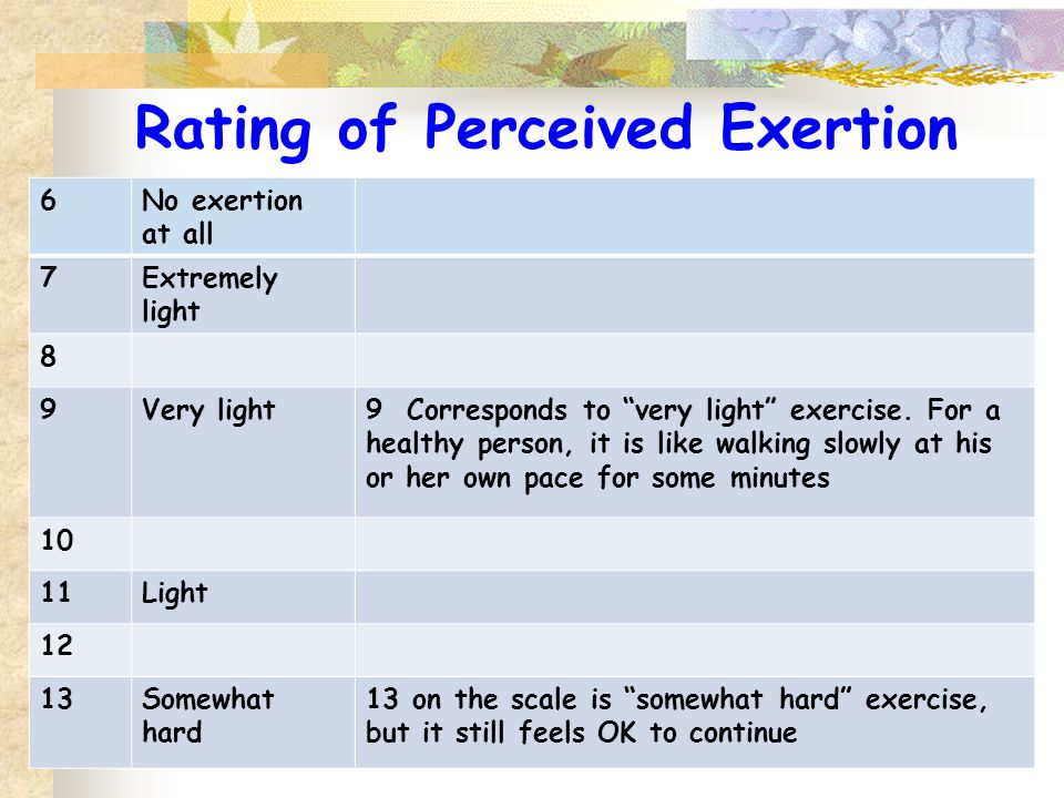 """Rating of Perceived Exertion 6No exertion at all 7Extremely light 8 9Very light9 Corresponds to """"very light"""" exercise. For a healthy person, it is lik"""