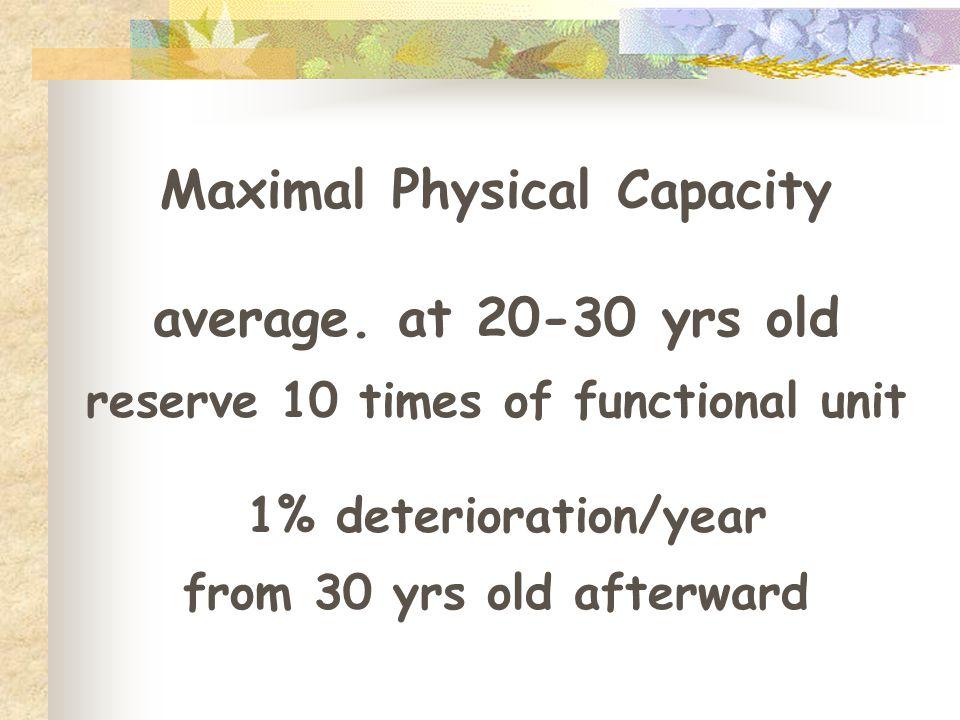 45 ท่ายกน้ำหนัก หรือจับไม้ข้าม หัว ยืนตรง แยกขา จับไม้ระดับลำตัว ยกขึ้นเหนือศรีษะ และดึง ลงหลังศรีษะแล้วหยุดทันทีคล้ายกับการกระแทกแต่ไม่โดยตัว ยกขึ้น กลับมาท่าเดิม