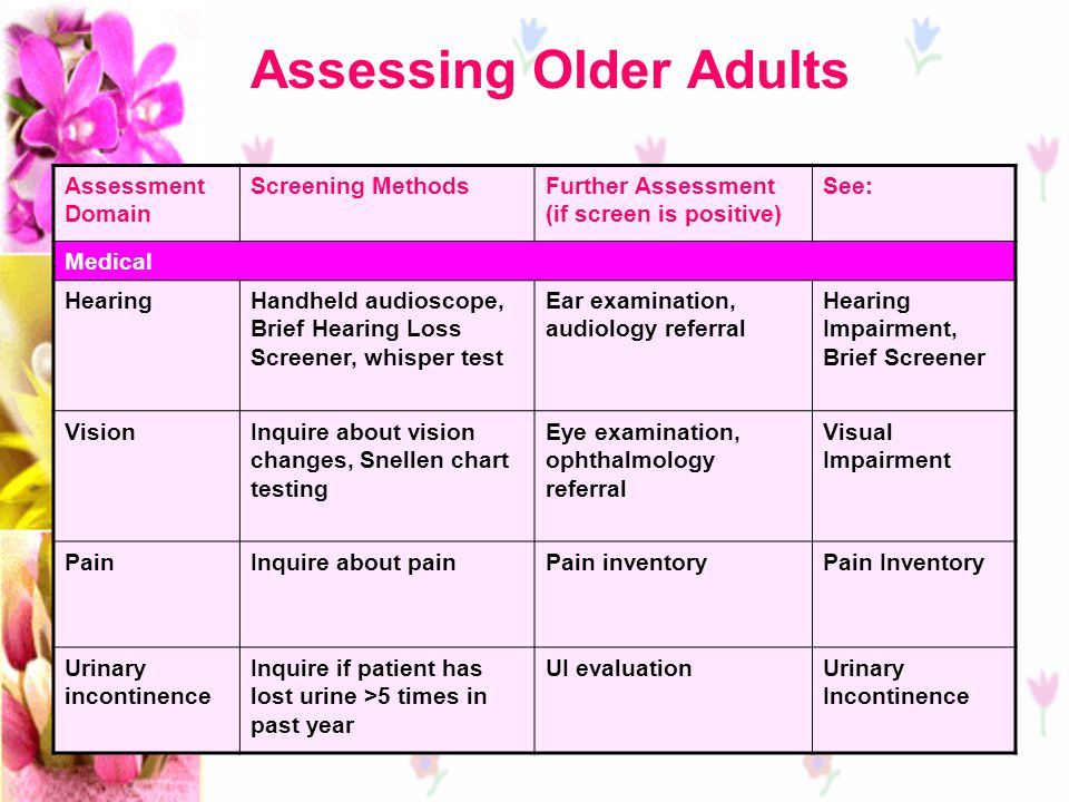 ตารางที่ 1 รายการยาที่มีความเสี่ยงสูงที่ควรหลีกเลี่ยงในผู้สูงอายุ โดยไม่ขึ้นกับการวินิจฉัยโรคและสภาวะของผู้ป่วย ยาที่ใช้ข้อพึงระวัง หรือเหตุผลที่ควร หลีกเลี่ยง Benzodiazepines : a.
