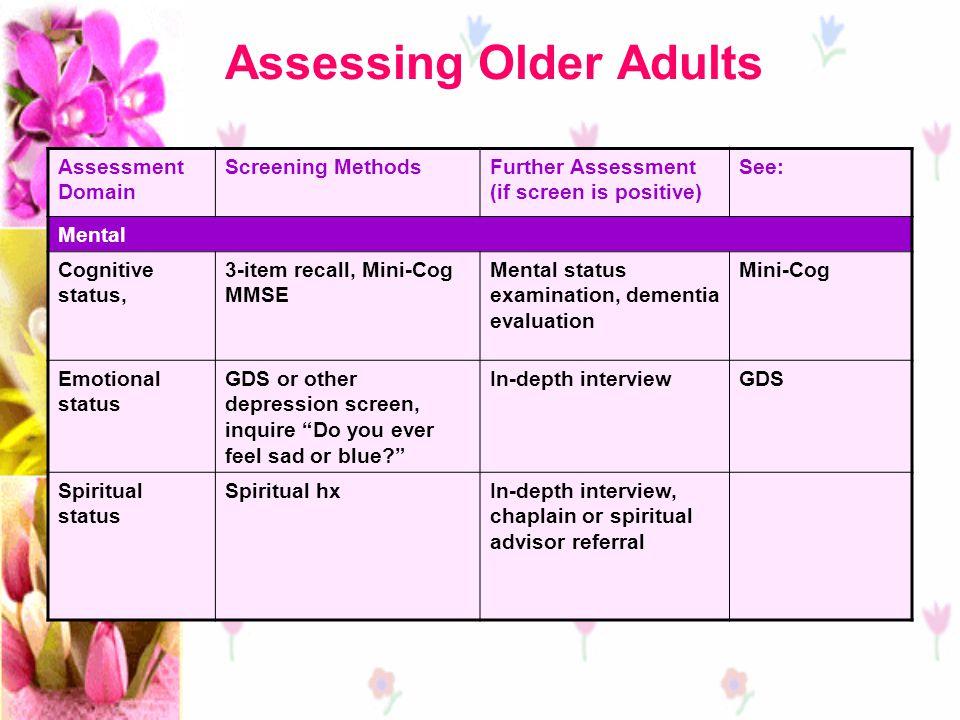 ตารางที่ 1 รายการยาที่มีความเสี่ยงสูงที่ควรหลีกเลี่ยงในผู้สูงอายุ โดยไม่ขึ้นกับการวินิจฉัยโรคและสภาวะของผู้ป่วย ยาที่ใช้ข้อพึงระวัง หรือเหตุผลที่ควร หลีกเลี่ยง b.