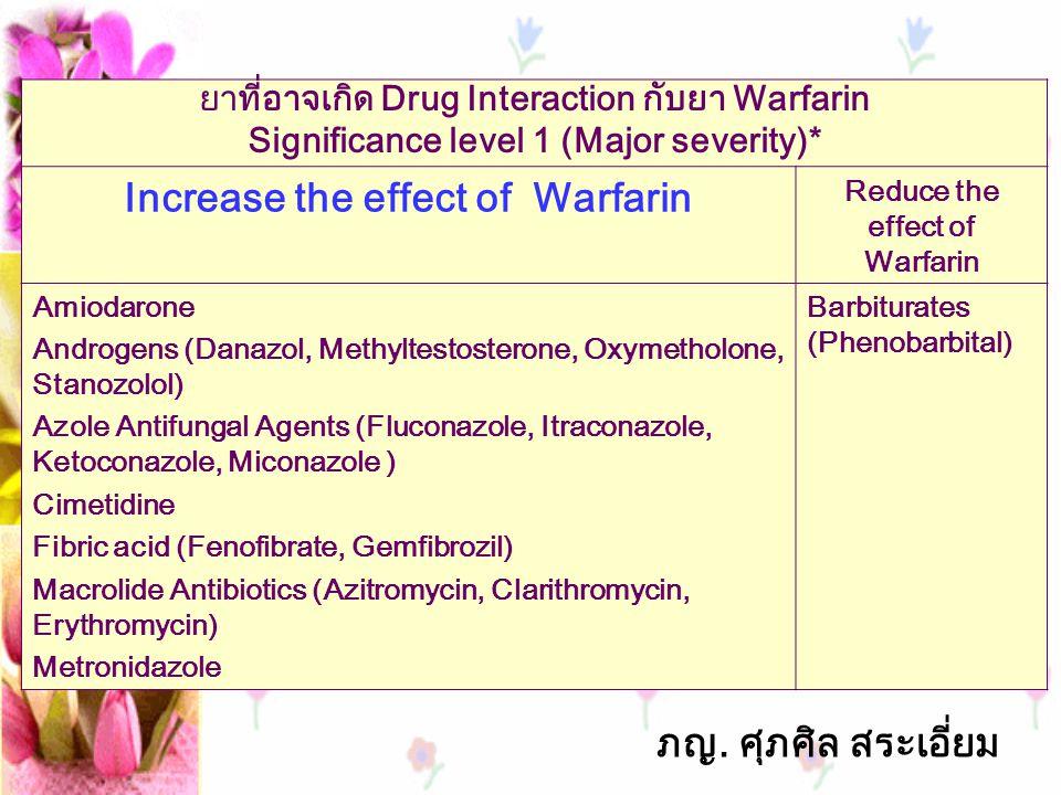 ยาที่อาจเกิด Drug Interaction กับยา Warfarin Significance level 1 (Major severity)* Increase the effect of Warfarin Reduce the effect of Warfarin Amio