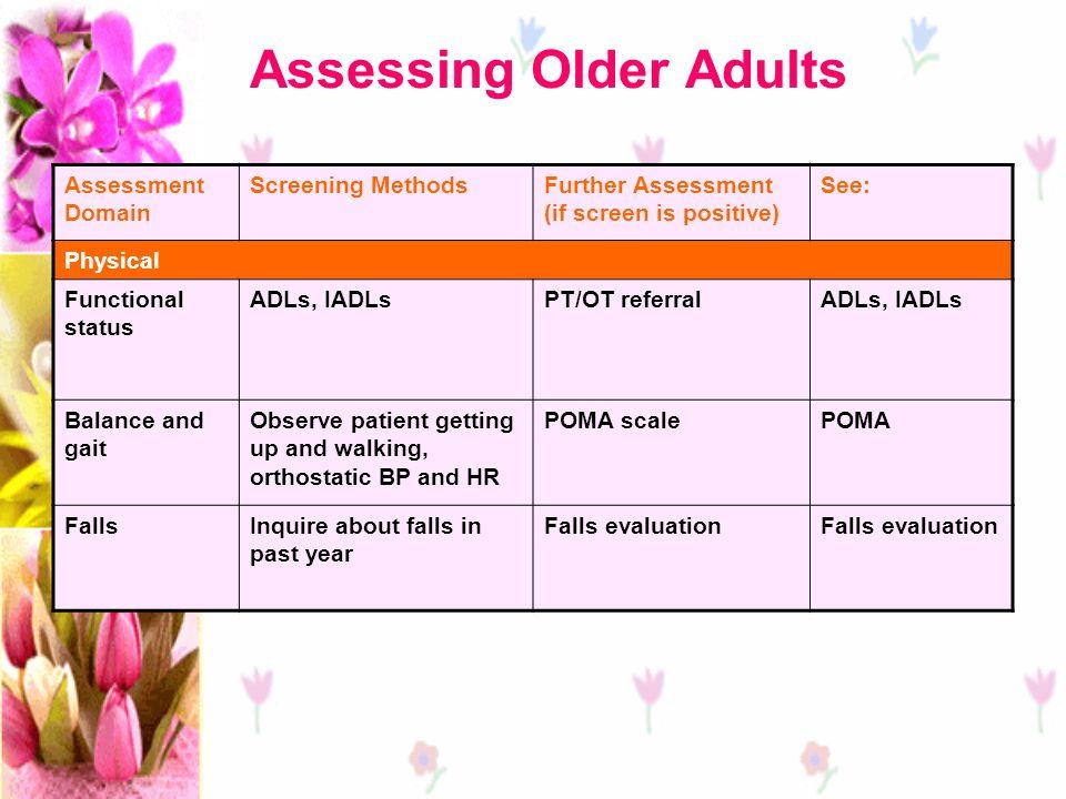 ตารางที่ 1 รายการยาที่มีความเสี่ยงสูงที่ควรหลีกเลี่ยงในผู้สูงอายุ โดยไม่ขึ้นกับการวินิจฉัยโรคและสภาวะของผู้ป่วย ยาที่ใช้ข้อพึงระวัง หรือเหตุผลที่ควร หลีกเลี่ยง Muscle relaxants และ Antispasmodics (Carisprodol, Chlorzoxazone, Methocarbomal ) ทำให้เกิดผลข้างเคียงจากฤทธิ์ Anticholinergic, Sedation, Weakness และประสิทธิผลในขนาดยาที่ผู้สูงอายุทน ได้ไม่ชัดเจน NSAIDs (Indomethacin) Indomethacin - ทำให้เกิดอาการไม่พึง ประสงค์ต่อระบบประสาทส่วนกลางมาก ที่สุดในกลุ่ม Tricyclic Antidepressants : TCA (Amitryptyline, Doxepin) ทำให้เกิด Orthostatic Hypotension เสี่ยงต่อการหกล้มและกระดูกหัก ภาวะ สมองเสื่อม และผลข้างเคียงจากฤทธิ์ Anticholinergic และ Sedation ค่อนข้างมาก ภญ.