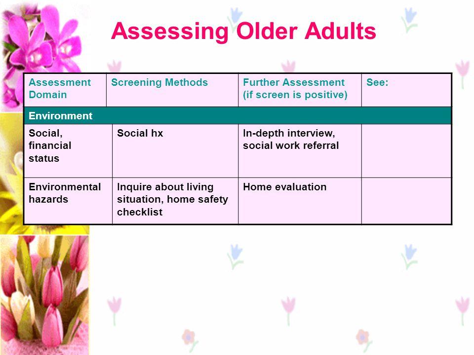 ตารางที่ 2 รายการยาที่มีความเสี่ยงสูงที่ควรหลีกเลี่ยงในผู้สูงอายุ โดยพิจารณาถึงการวินิจฉัยโรคและสภาวะของผู้ป่วย โรคหรือสภาวะของ ผู้ป่วย ยาที่ต้องระวังในการ ใช้ ข้อพึงระวัง Arrhythmias Tricyclic Antidepressants (Imipramine, Doxepin, Amitryptyline) ยามี Proarrhythmic effect และทำให้ QT interval เปลี่ยนแปลง Bladder Outflow Obstruction Anticholinergics and Antihistmines, Antidepressant, Decongestant, Flavoxate, Gastrointestinal, Antispasmodics, Muscle relaxants, Oxybutynin, Tolterodine อาจทำให้เกิดปัสสาวะคั่ง เนื่องจากยาทำให้ Urinary flow ลดลง ภญ.