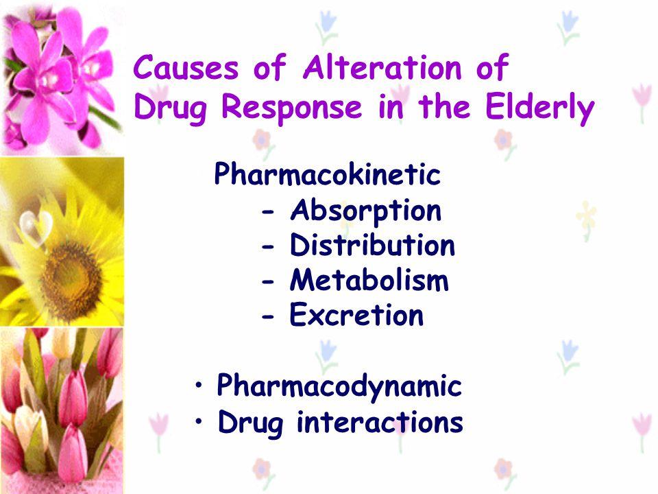 Ten Most Common Drug-Drug Interactions in the Elderly Drug Adverse event ACE inhibitors Benazepril (Lotensin), captopril (Capoten), enalapril (Vasotec), fosinopril (Monopril), lisinopril (Prinivil, Zestril), moexipril (Univasc), perindopril (Aceon), ramipril (Altace), trandolapril (Mavik) and others Potassium supplements Potassium acetate, potassium acid phosphate, potassium bicarbonate, potassium chloride, potassium citrate, potassium gluconate and others serum potassium; ACE inhibition decreases aldosterone production and decreases potassium excretion ACE InhibitorsSpironolactone (Aldactone)serum potassium; unknown, possibly additive effect Cardiac glycosides Digoxin Antiarrhythmic agents Amiodarone (Cordarone, Pacerone) Digoxin toxicity; mechanism unknown, possibly decreased clearance of digoxin Cardiac glycosidesCalcium channel blocking agents Verapamil (Calan, Isoptin, Verelan) Digoxin toxicity due to slowed impulse conduction and muscle contractility, leading to bradycardia and possible heart block Bronchodilators Aminophylline (Phyllocontin, Truphylline), oxtriphylline (Choledyl), theophylline Quinolones Alatrofloxacin, ciprofloxacin, gatifloxacin, lomefloxacin, levofloxacin, moxifloxacin, norfloxacin, ofloxacin, sparfloxacin, trovafloxacin and others Theophylline toxicity due to inhibition of hepatic metabolism of theophylline by the quinolones