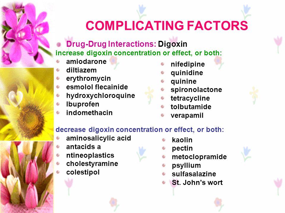COMPLICATING FACTORS Drug-Drug Interactions: Digoxin increase digoxin concentration or effect, or both: amiodarone diltiazem erythromycin esmolol flec