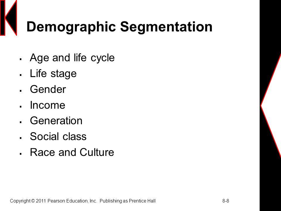Figure 8.3 Behavioral Segmentation Breakdown Copyright © 2011 Pearson Education, Inc.