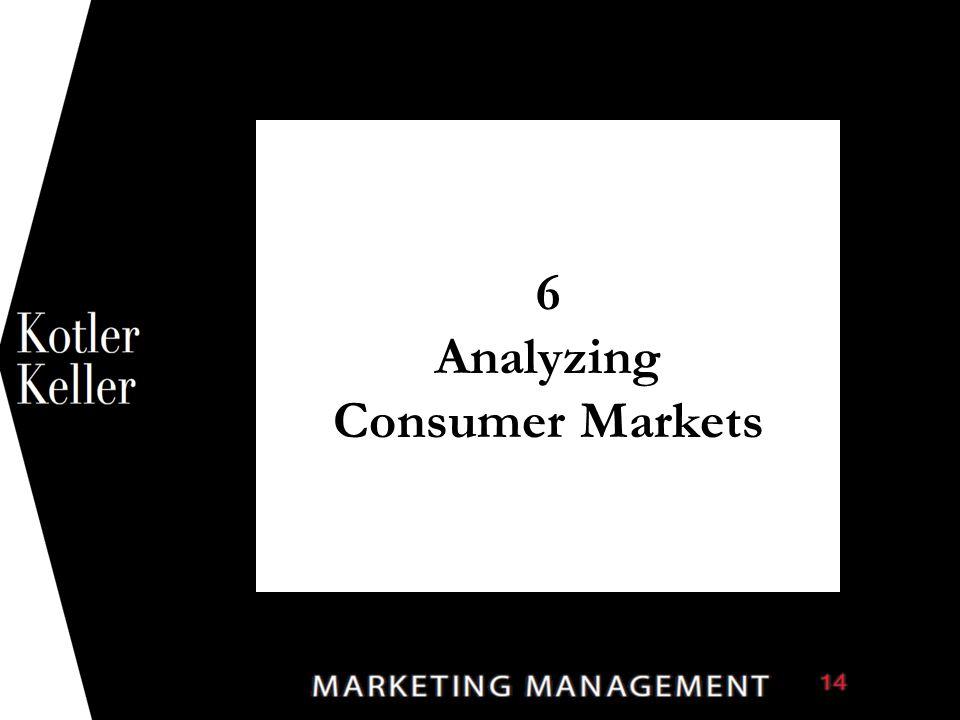6 Analyzing Consumer Markets 1