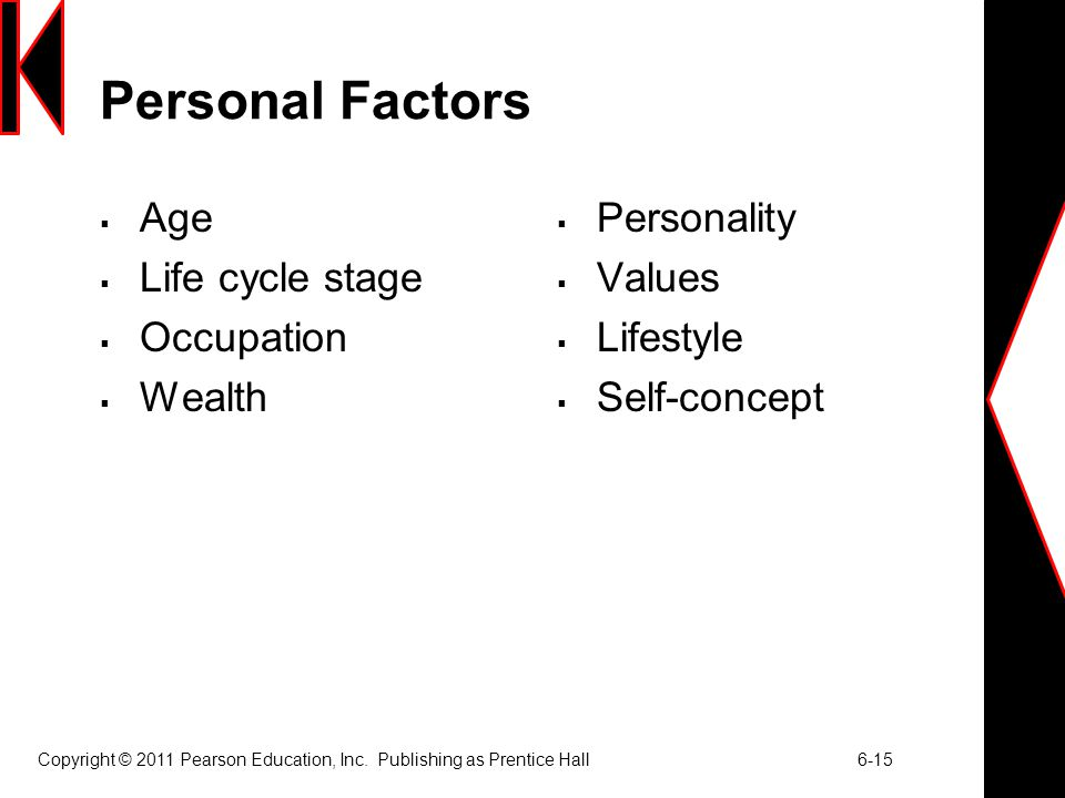 Copyright © 2011 Pearson Education, Inc. Publishing as Prentice Hall 6-15 Personal Factors  Age  Life cycle stage  Occupation  Wealth  Personalit