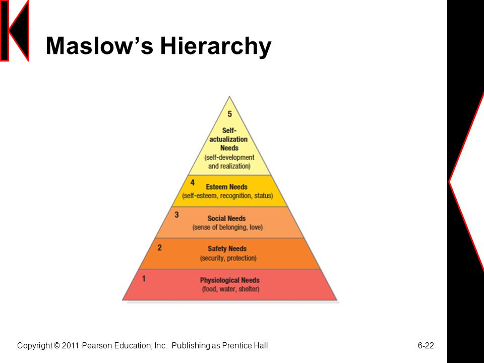 Maslow's Hierarchy Copyright © 2011 Pearson Education, Inc. Publishing as Prentice Hall 6-22