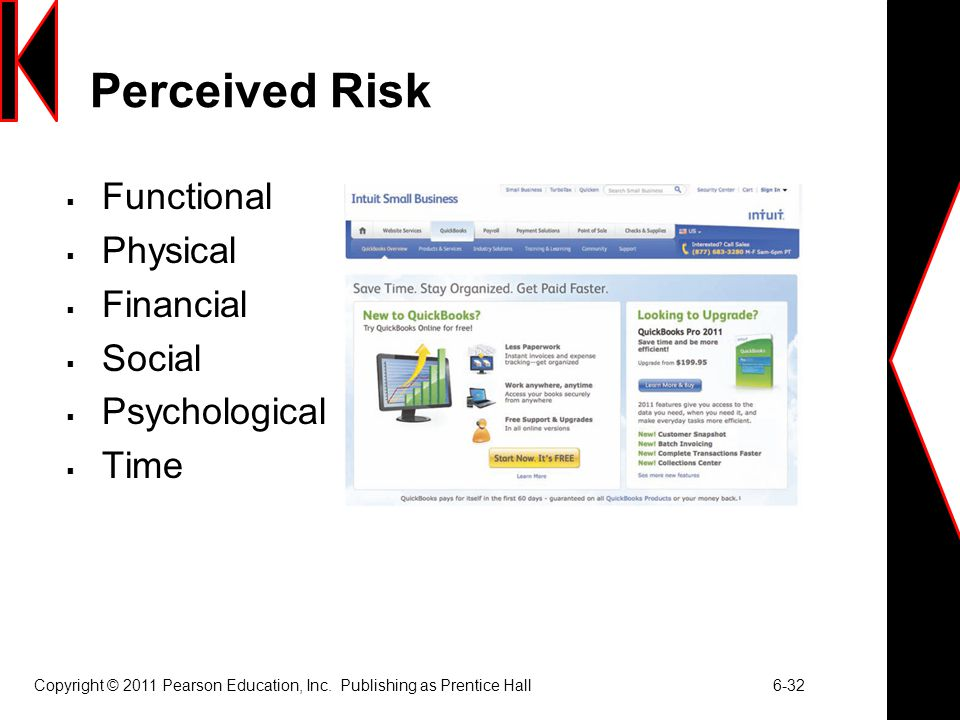 Copyright © 2011 Pearson Education, Inc. Publishing as Prentice Hall 6-32 Perceived Risk  Functional  Physical  Financial  Social  Psychological