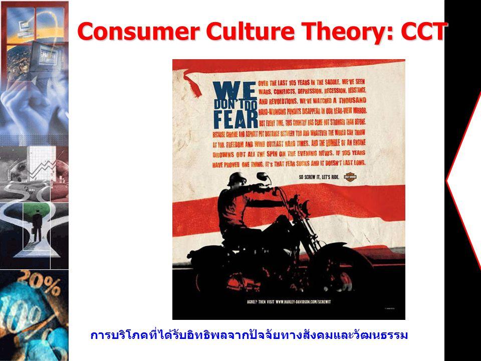 Consumer Culture Theory: CCT การบริโภคที่ได้รับอิทธิพลจากปัจจัยทางสังคมและวัฒนธรรม