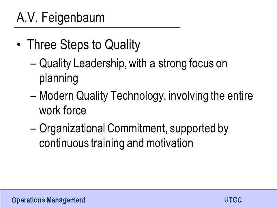 Operations ManagementUTCC Page 21 Philip B.