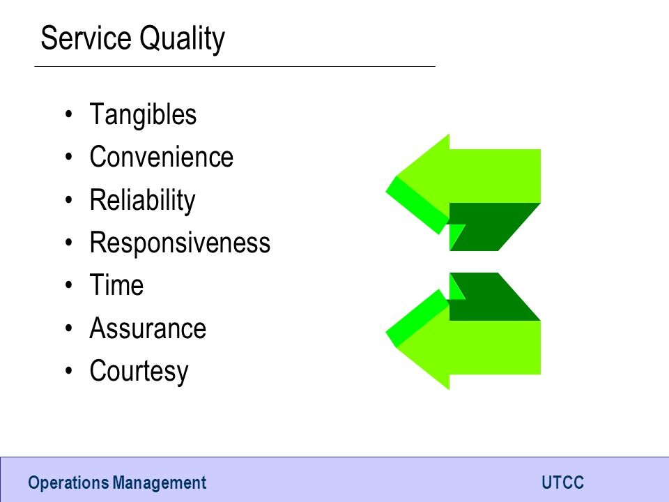 Operations ManagementUTCC Service Quality Tangibles Convenience Reliability Responsiveness Time Assurance Courtesy