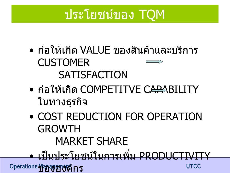 Operations ManagementUTCC ข้อสรุปด้าน TQM องค์กรต้องมีวิสัยทัศน์ ทางด้านคุณภาพที่ ชัดเจน สามารถพัฒนากลยุทธ์ ทางด้านคุณภาพให้ เกิดประโยชน์ทางธุรกิจ รวมถึง COMPETITIVE CAPABILITY (PRICE,QUALITY) มีระบบการวางแผนที่ดีภายใต้สภาพแวดล้อม ต่างๆ พนักงานทุกคน UNLIMITED QUALITY EMPOWERMENT CUSTOMER WHOLE TQM PROCESS EXTERNAL CUSTOMER INTERNAL CUSTOMER