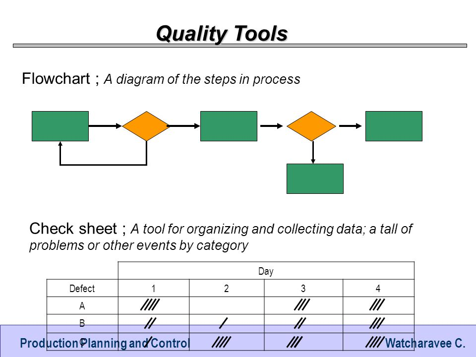 Operations ManagementUTCC 7 Tools Quality 1.Flowcharts 2.Check sheets 3.Histograms 4.Cause-and-effect diagrams 5.Pareto diagrams 6.Scatter diagrams 7.