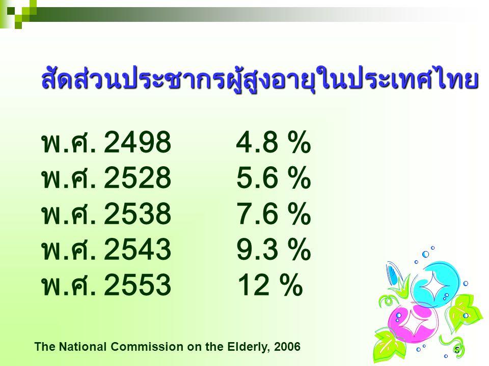 4 อายุคาดเฉลี่ยเมื่อแรกเกิดของประชากรไทย Life expectancy at birth พ. ศ. 2551 69.5 76.3