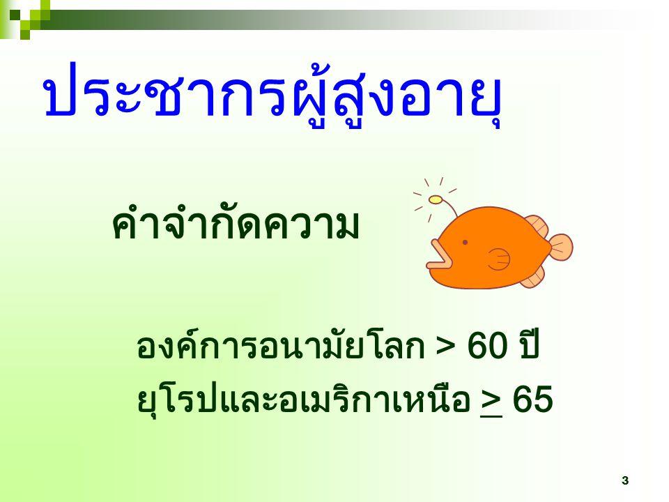 2 การพัฒนาคลินิกผู้สูงอายุ 1. จำนวนและสัดส่วนประชากรผู้สูงอายุไทย 2. ลักษณะเฉพาะของผู้สูงอายุ 3. เป้าหมายการดูแลผู้สูงอายุและแผนการดูแล 4. สิ่งที่เป็น