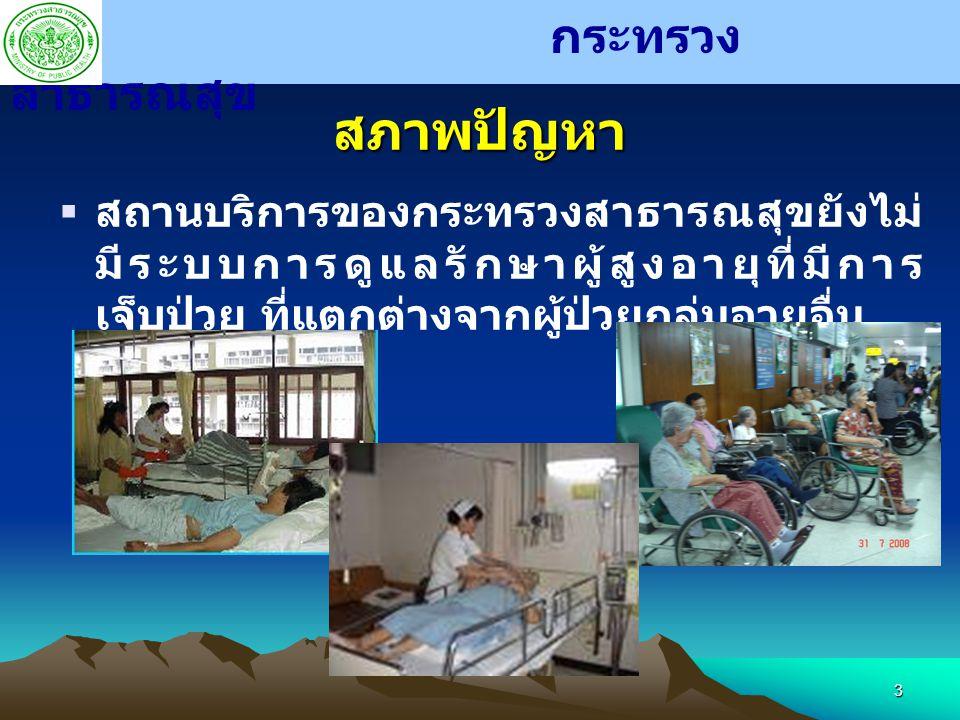 4 สภาพปัญหา  สถานบริการของกระทรวงสาธารณสุขต้อง ดำเนินการตามประกาศกระทรวงสาธารณสุข เรื่อง การบริการทางการแพทย์และ สาธารณสุขที่จัดไว้โดยให้ความสะดวก รวดเร็วแก่ผู้สูงอายุเป็นกรณีพิเศษ พ.