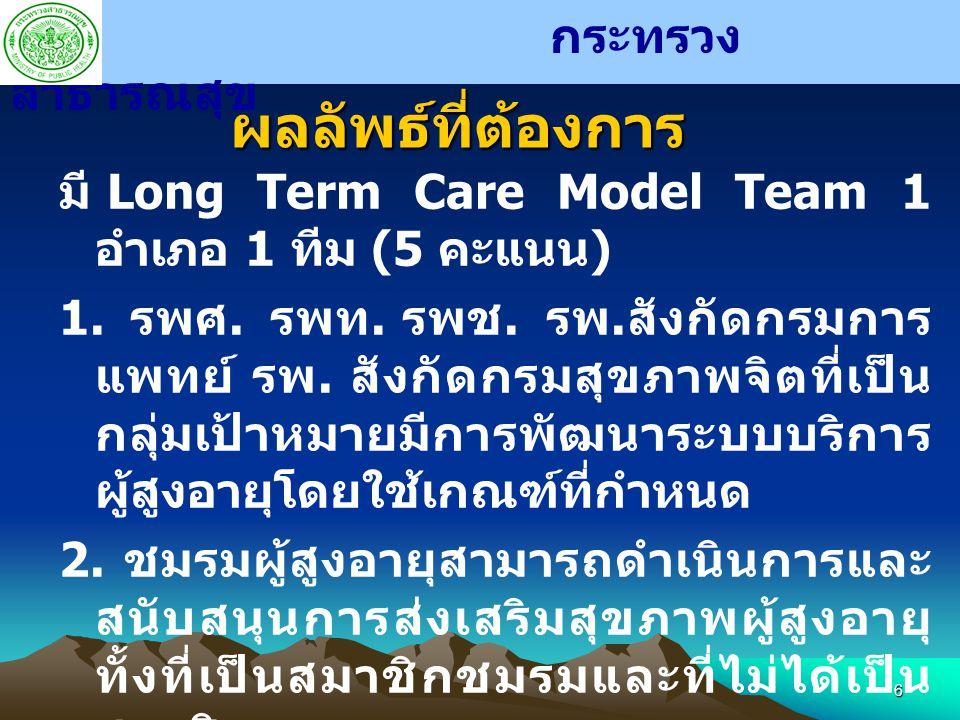 7 การกำกับของจังหวัด มี Long Term Care Model Team 1 อำเภอ 1 ทีม (5 คะแนน ) ระดับคะแนน 1.