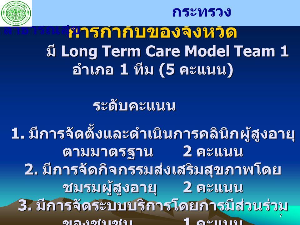 7 การกำกับของจังหวัด มี Long Term Care Model Team 1 อำเภอ 1 ทีม (5 คะแนน ) ระดับคะแนน 1. มีการจัดตั้งและดำเนินการคลินิกผู้สูงอายุ ตามมาตรฐาน 2 คะแนน 2