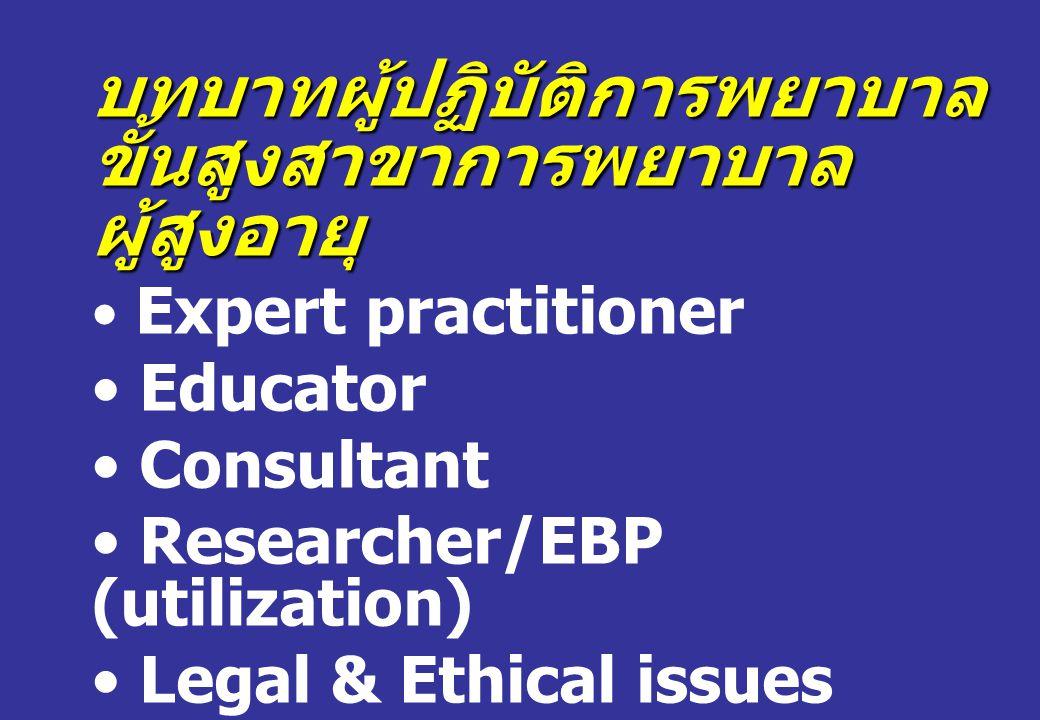 บทบาทผู้ปฏิบัติการพยาบาล ขั้นสูงสาขาการพยาบาล ผู้สูงอายุ Expert practitioner Educator Consultant Researcher/EBP (utilization) Legal & Ethical issues Collaborator/Leadership