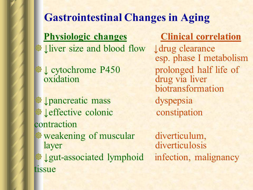 Gastrointestinal Changes in Aging Physiologic changesClinical correlation  ↓liver size and blood flow ↓drug clearance esp. phase I metabolism  ↓ cyt