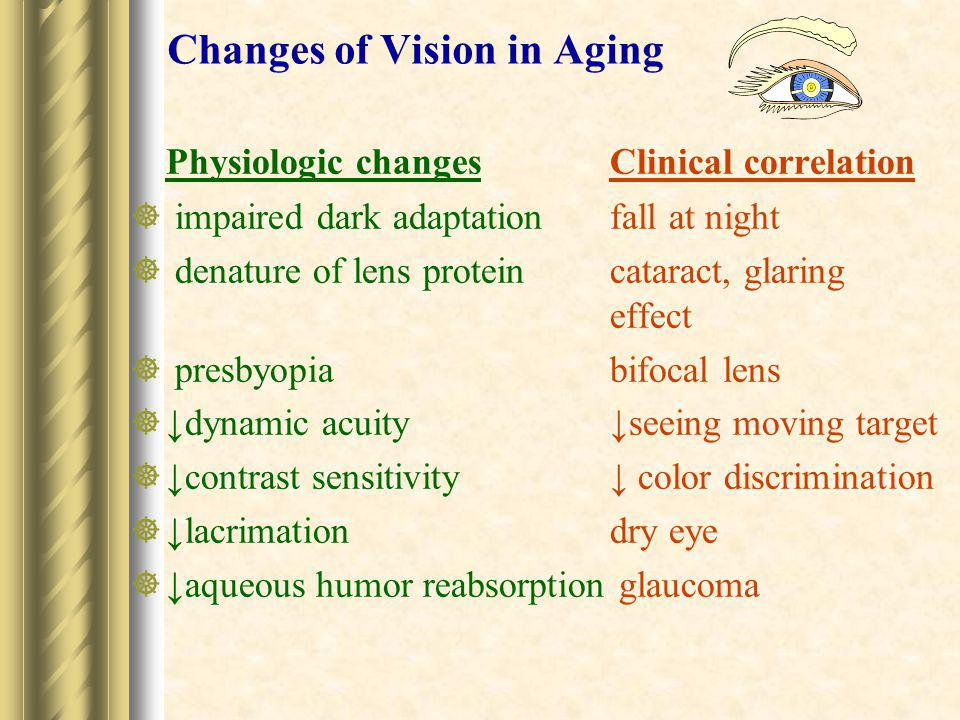 Changes of Vision in Aging Physiologic changesClinical correlation  impaired dark adaptationfall at night  denature of lens protein cataract, glarin
