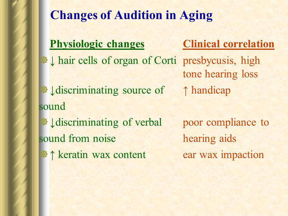 Changes of Audition in Aging Physiologic changesClinical correlation  ↓ hair cells of organ of Cortipresbycusis, high tone hearing loss  ↓discrimina