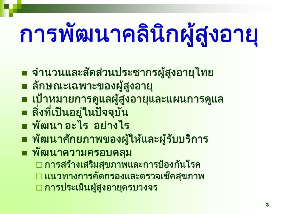 3 การพัฒนาคลินิกผู้สูงอายุ จำนวนและสัดส่วนประชากรผู้สูงอายุไทย ลักษณะเฉพาะของผู้สูงอายุ เป้าหมายการดูแลผู้สูงอายุและแผนการดูแล สิ่งที่เป็นอยู่ในปัจจุบัน พัฒนา อะไร อย่างไร พัฒนาศักยภาพของผู้ให้และผู้รับบริการ พัฒนาความครอบคลุม  การสร้างเสริมสุขภาพและการป้องกันโรค  แนวทางการคัดกรองและตรวจเช็คสุขภาพ  การประเมินผู้สูงอายุครบวงจร