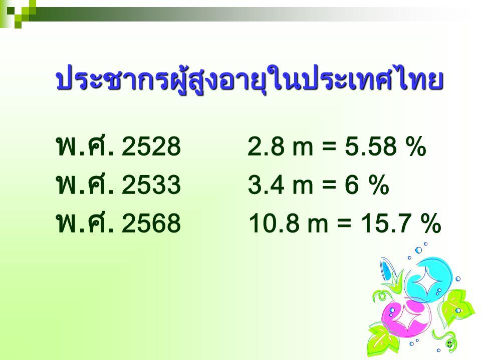 6 ประชากรผู้สูงอายุในประเทศไทย พ.ศ.25282.8 m = 5.58 % พ.ศ.