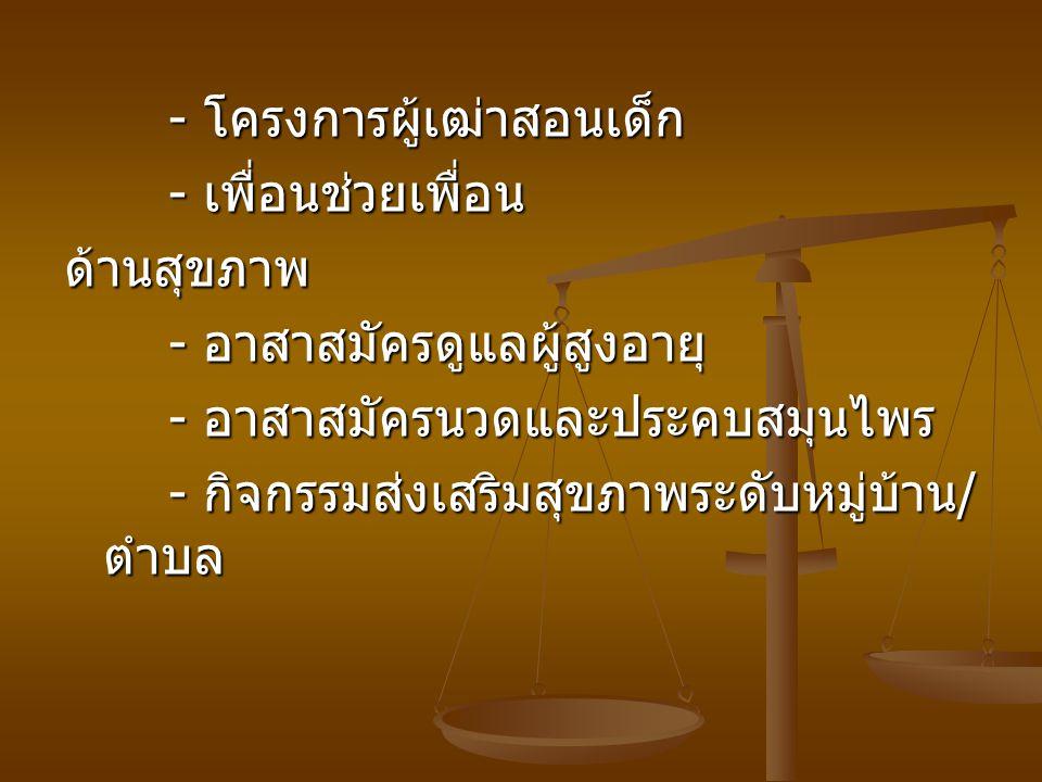 สร้างภาคีเครือข่าย ระดับตำบล ( ผู้นำชุมชน / อสม./ แม่บ้าน / ผู้สูงอายุ / อบต./ เกษตร / พัฒนากร / สาธารณสุข ระดับตำบล ( ผู้นำชุมชน / อสม./ แม่บ้าน / ผู้สูงอายุ / อบต./ เกษตร / พัฒนากร / สาธารณสุข ระดับอำเภอ ( รพ./ สสอ./ อำเภอ / กศน.