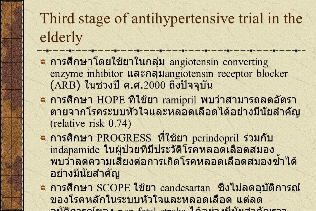 Third stage of antihypertensive trial in the elderly การศึกษาโดยใช้ยาในกลุ่ม angiotensin converting enzyme inhibitor และกลุ่ม angiotensin receptor blocker (ARB) ในช่วงปี ค.