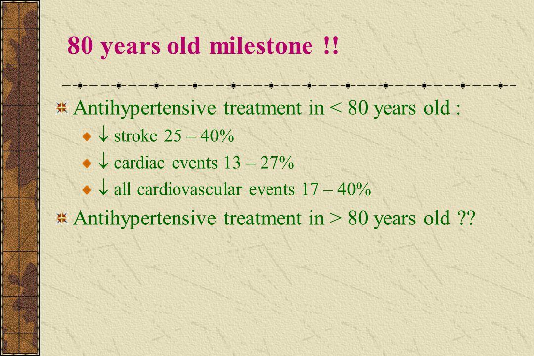80 years old milestone !.