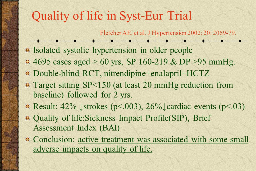 Quality of life in Syst-Eur Trial Fletcher AE, et al. J Hypertension 2002; 20: 2069-79. Isolated systolic hypertension in older people 4695 cases aged