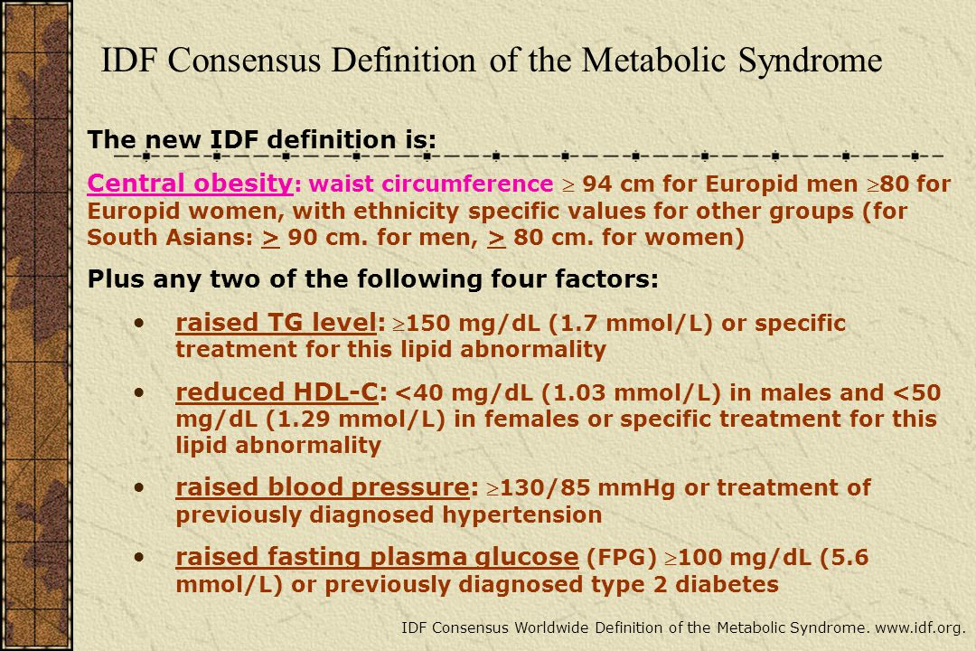 IDF Consensus Definition of the Metabolic Syndrome The new IDF definition is: Central obesity : waist circumference  94 cm for Europid men 80 for Europid women, with ethnicity specific values for other groups (for South Asians: > 90 cm.