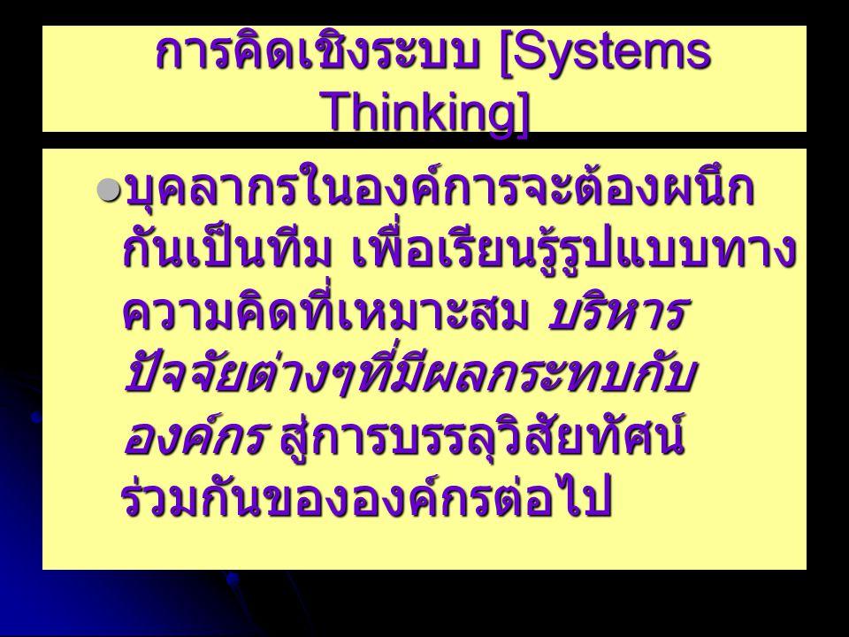 การคิดเชิงระบบ [Systems Thinking] การคิดเชิงระบบ [Systems Thinking] บุคลากรในองค์การจะต้องผนึก กันเป็นทีม เพื่อเรียนรู้รูปแบบทาง ความคิดที่เหมาะสม บริหาร ปัจจัยต่างๆที่มีผลกระทบกับ องค์กร สู่การบรรลุวิสัยทัศน์ ร่วมกันขององค์กรต่อไป บุคลากรในองค์การจะต้องผนึก กันเป็นทีม เพื่อเรียนรู้รูปแบบทาง ความคิดที่เหมาะสม บริหาร ปัจจัยต่างๆที่มีผลกระทบกับ องค์กร สู่การบรรลุวิสัยทัศน์ ร่วมกันขององค์กรต่อไป