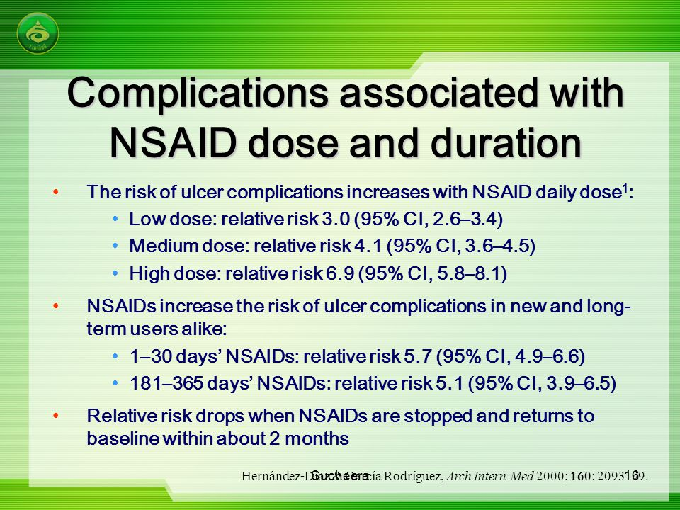 The risk of ulcer complications increases with NSAID daily dose 1 : Low dose: relative risk 3.0 (95% CI, 2.6–3.4) Medium dose: relative risk 4.1 (95%