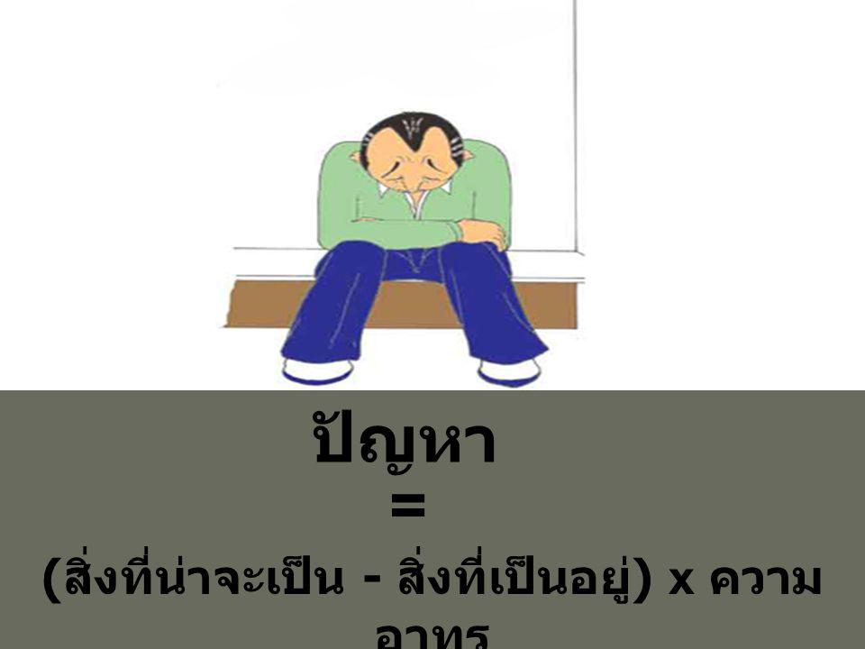 ( สิ่งที่น่าจะเป็น - สิ่งที่เป็นอยู่ ) x ความ อาทร ปัญหา =