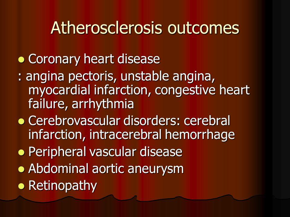 Atherosclerosis outcomes Coronary heart disease Coronary heart disease : angina pectoris, unstable angina, myocardial infarction, congestive heart fai