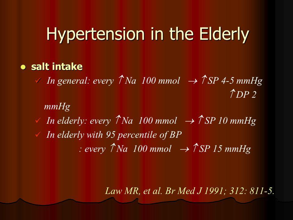 Hypertension in the Elderly salt intake salt intake In general: every  Na 100 mmol   SP 4-5 mmHg  DP 2 mmHg In elderly: every  Na 100 mmol   SP