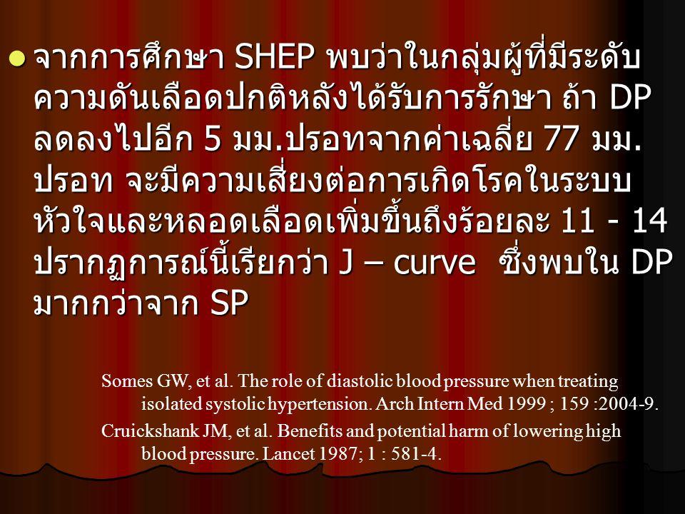 จากการศึกษา SHEP พบว่าในกลุ่มผู้ที่มีระดับ ความดันเลือดปกติหลังได้รับการรักษา ถ้า DP ลดลงไปอีก 5 มม. ปรอทจากค่าเฉลี่ย 77 มม. ปรอท จะมีความเสี่ยงต่อการ
