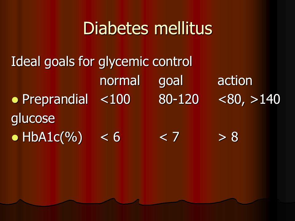 Diabetes mellitus Ideal goals for glycemic control normalgoalaction Preprandial 140 Preprandial 140glucose HbA1c(%) 8 HbA1c(%) 8