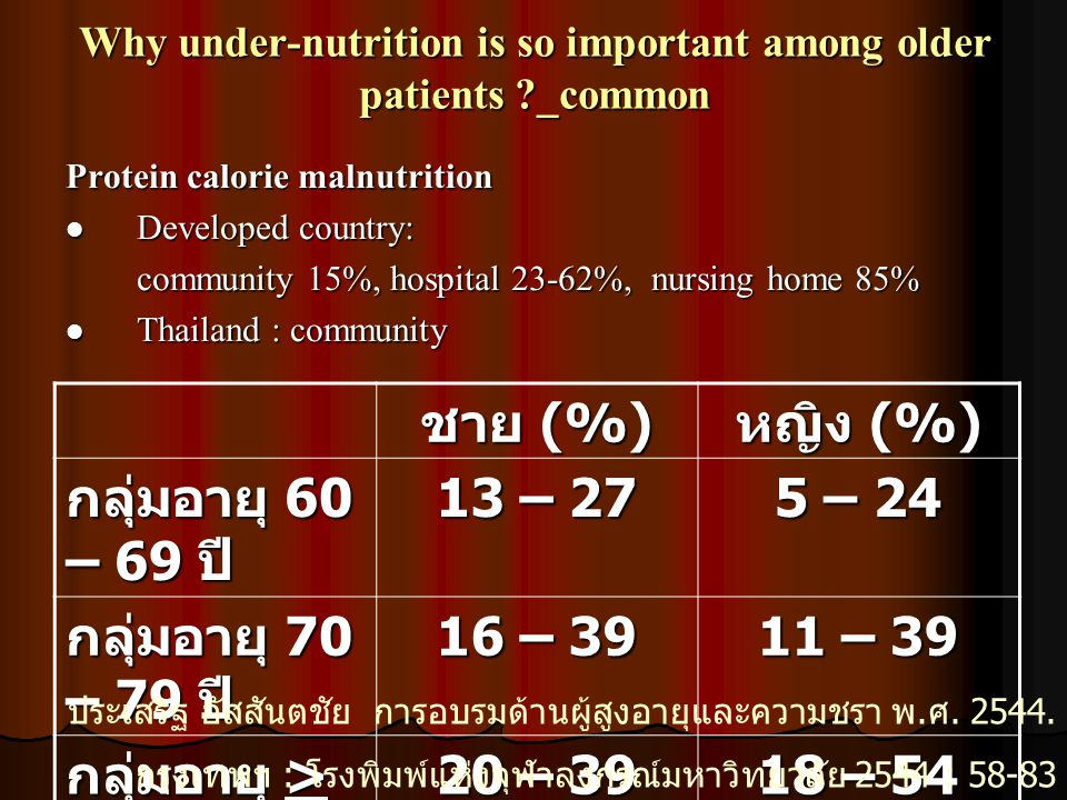 Why under-nutrition is so important among older patients ?_common Protein calorie malnutrition Developed country: Developed country: community 15%, ho
