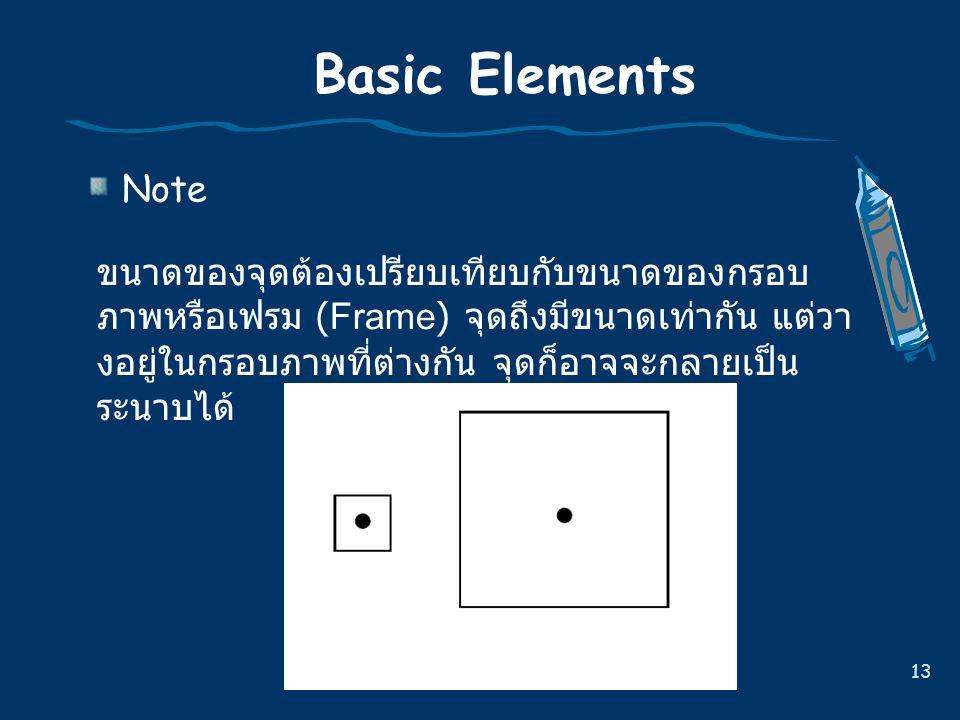 13 Basic Elements Note ขนาดของจุดตองเปรียบเทียบกับขนาดของกรอบ ภาพหรือเฟรม (Frame) จุดถึงมีขนาดเทากัน แตวา งอยูในกรอบภาพที่ตางกัน จุดก็อาจจะกลายเป